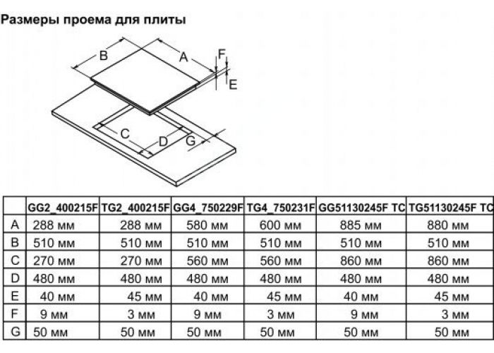 Electronicsdeluxe вар.газ.панель tg4 750231 f-024 белая эмаль, Кухни, Встроенная техника, Варочные поверхности, Стоимость 13590 рублей., фото 2
