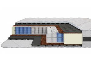 Элен 210 / 3D сетка