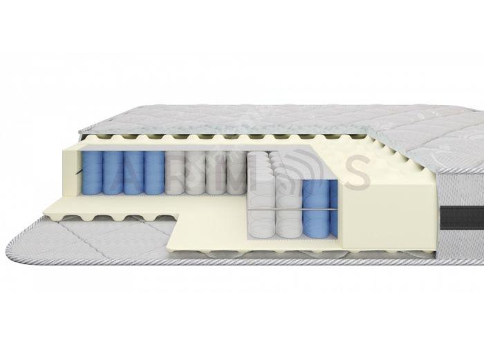 Эллада 256 / 3D сетка, Матрасы и Кровати, Матрасы, Двуспальные матрасы, Стоимость 9190 рублей.