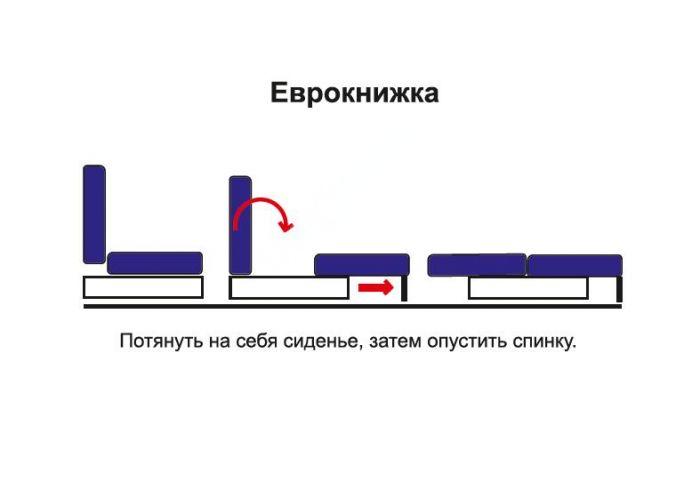 Диван-кровать Фортуна , Мягкая мебель, Диваны книжка, Стоимость 17386 рублей., фото 11