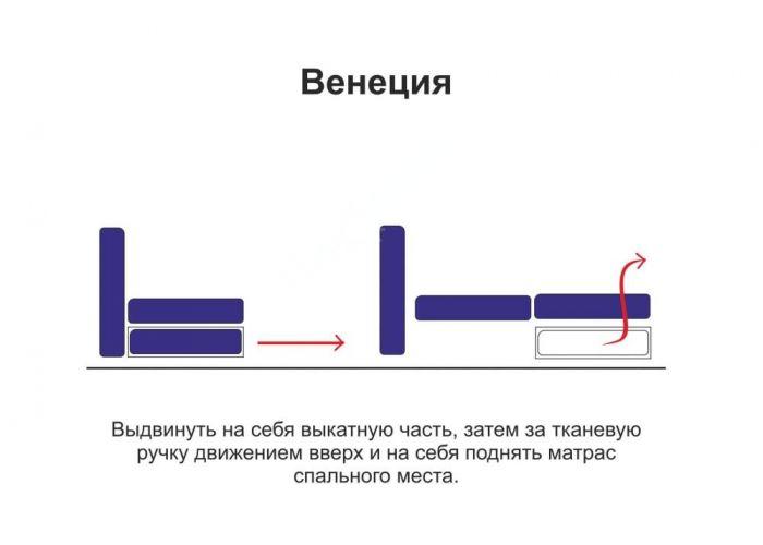 Диван-кровать угловой Турин, Мягкая мебель, Диваны, Стоимость 41336 рублей., фото 6